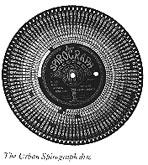 Spirogram